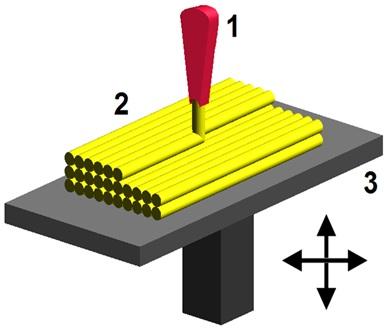Hình mô phỏng công nghệ SLS